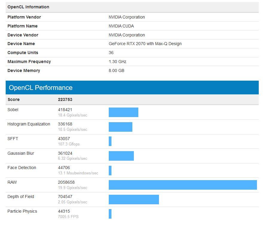 Geekbench RTX 2070 max-Q