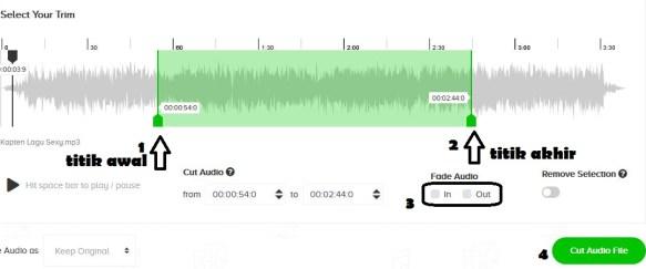 Cara Memotong Lagu Mp3 dengan Cepat di PC