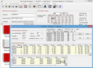 Call Center Simulation Based Staffing Software SimACD