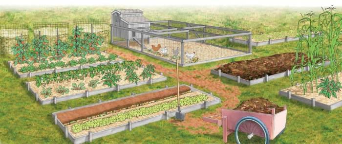 , Colección de diseños de granjas y huertos autosustentables