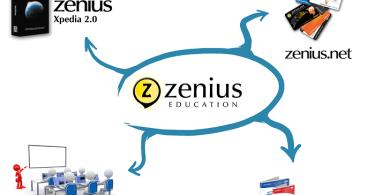 Peluang Bisnis dengan Zenius