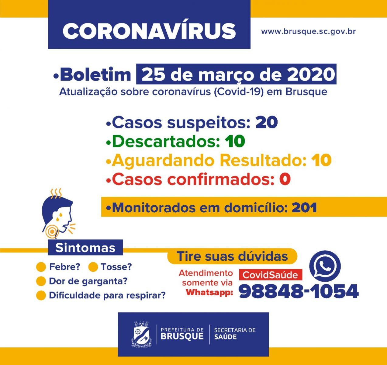 Prefeitura de Brusque divulga Boletim Epidemiológico (25/03)