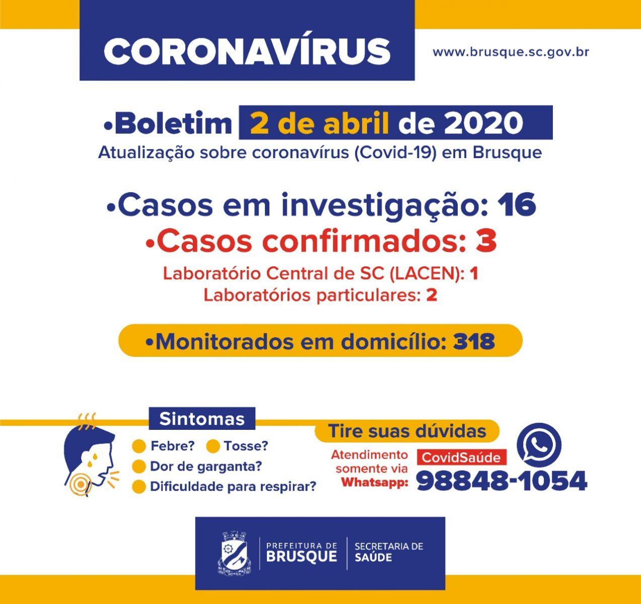 Confira o Boletim Epidemiológico desta quinta-feira (2)