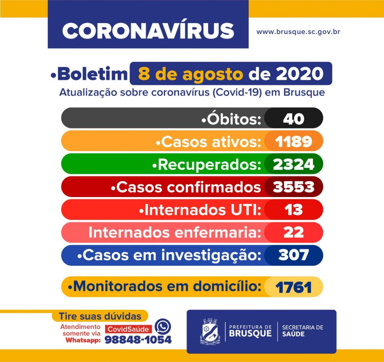 COVID-19: Boletim epidemiológico 8 de agosto