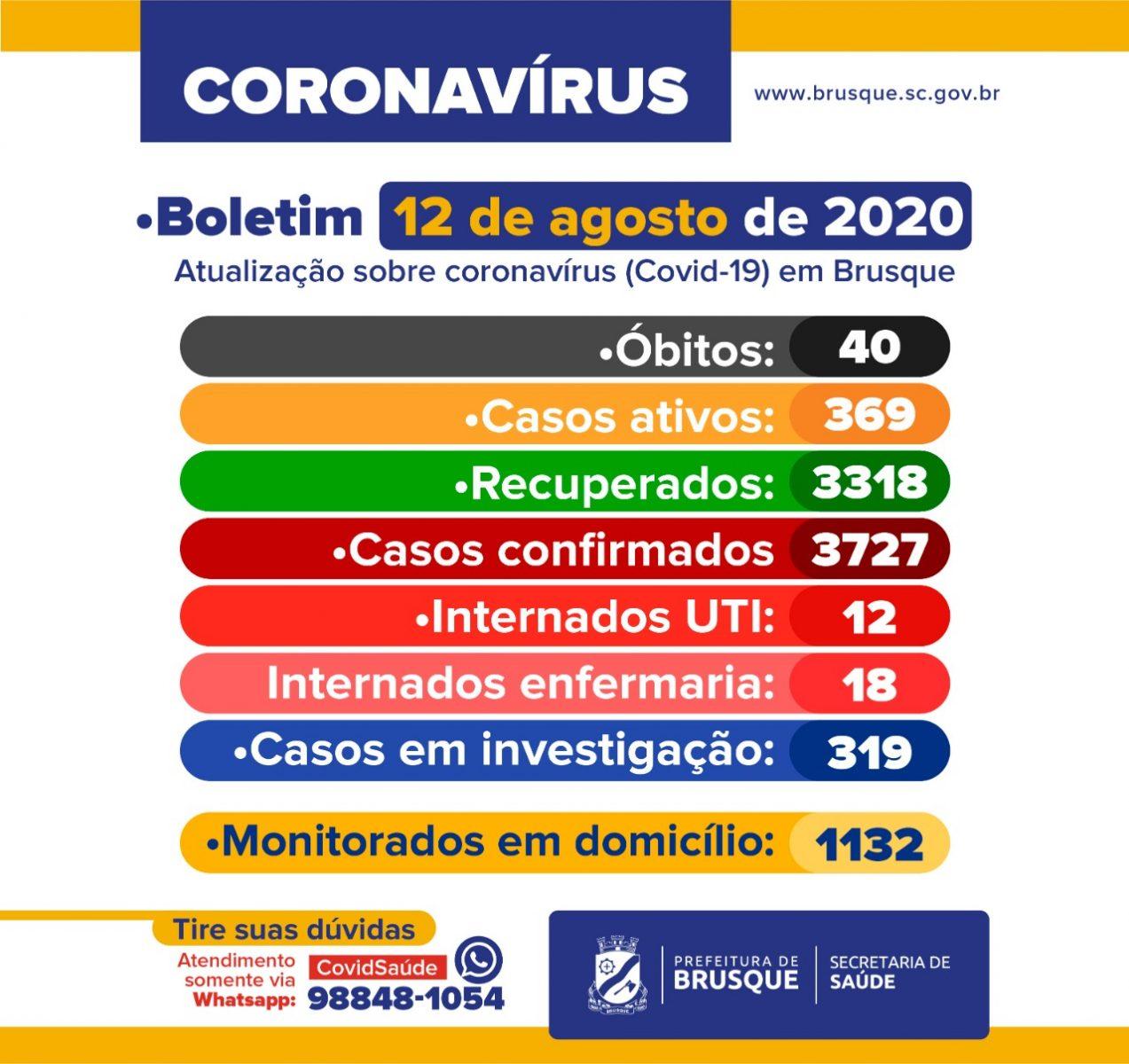 Confira o boletim epidemiológico de 12 de agosto