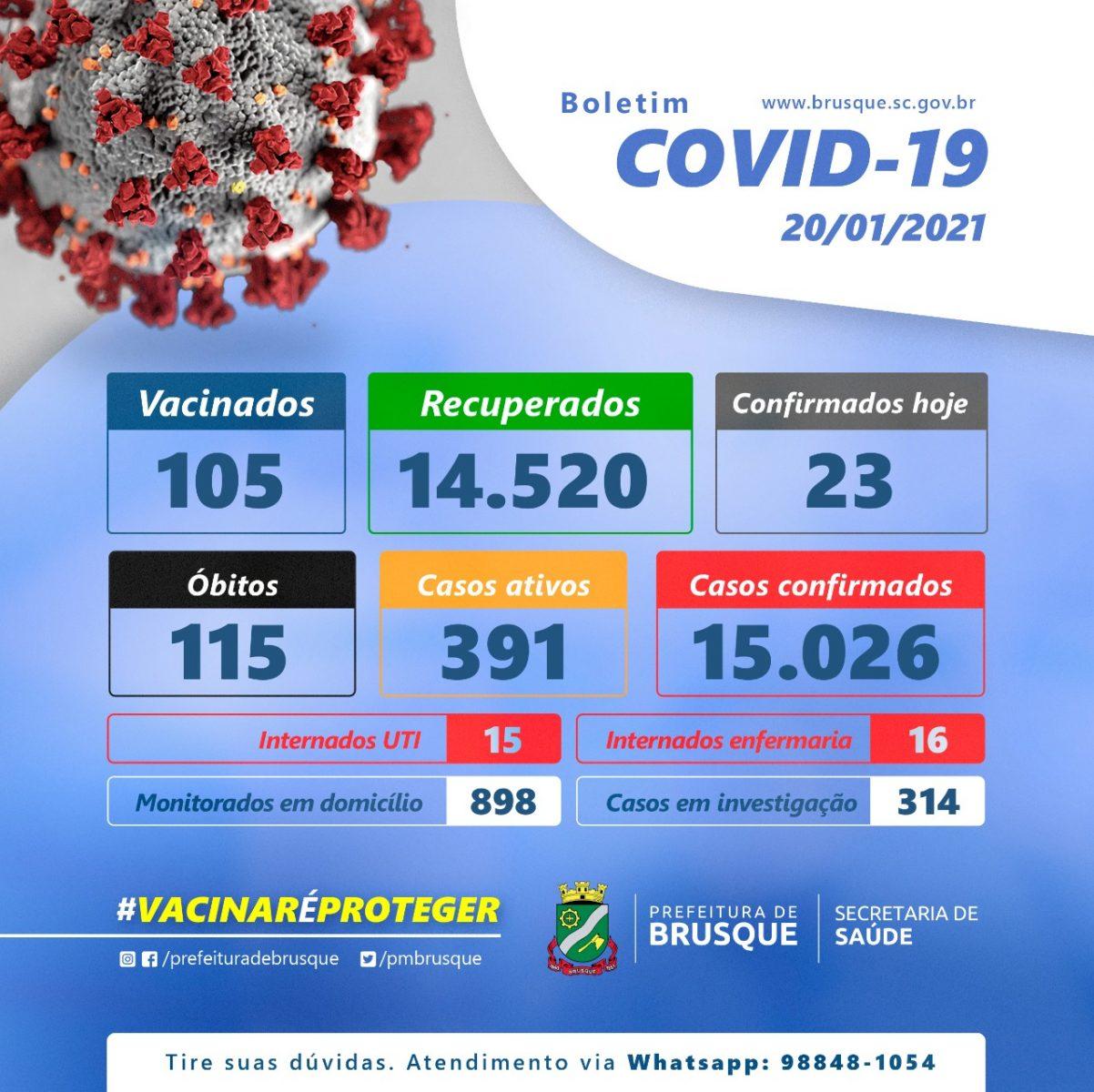Covid-19: Confira o boletim epidemiológico desta quarta-feira (20)