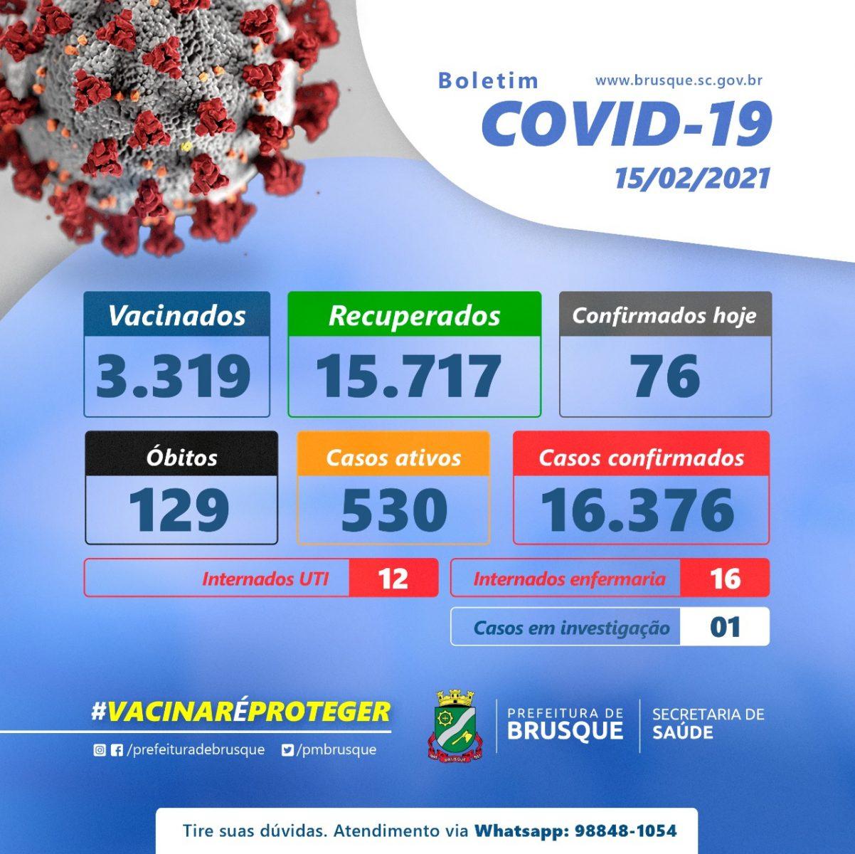 Covid-19: Confira o boletim epidemiológico desta segunda (15)