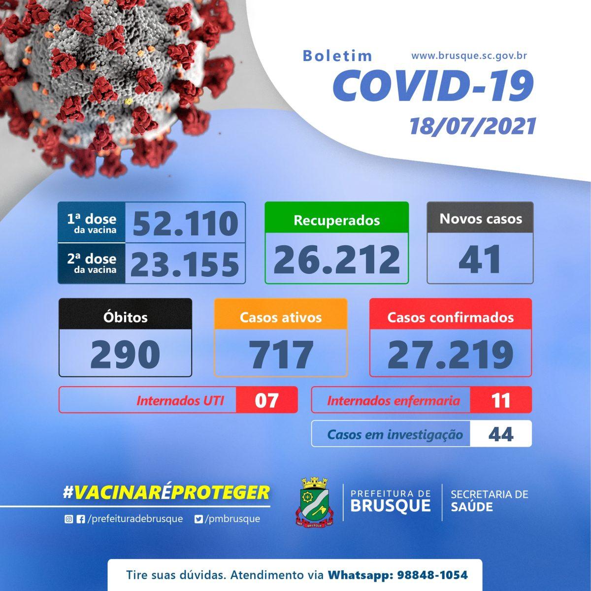 Covid-19: Confira o boletim epidemiológico deste domingo (18)