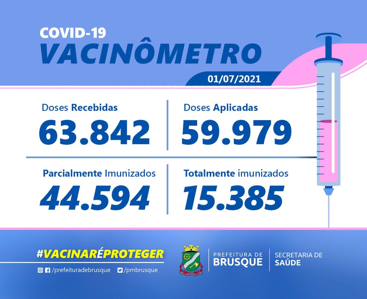 Covid-19: Confira o boletim de Vacinação desta quinta-feira (01)