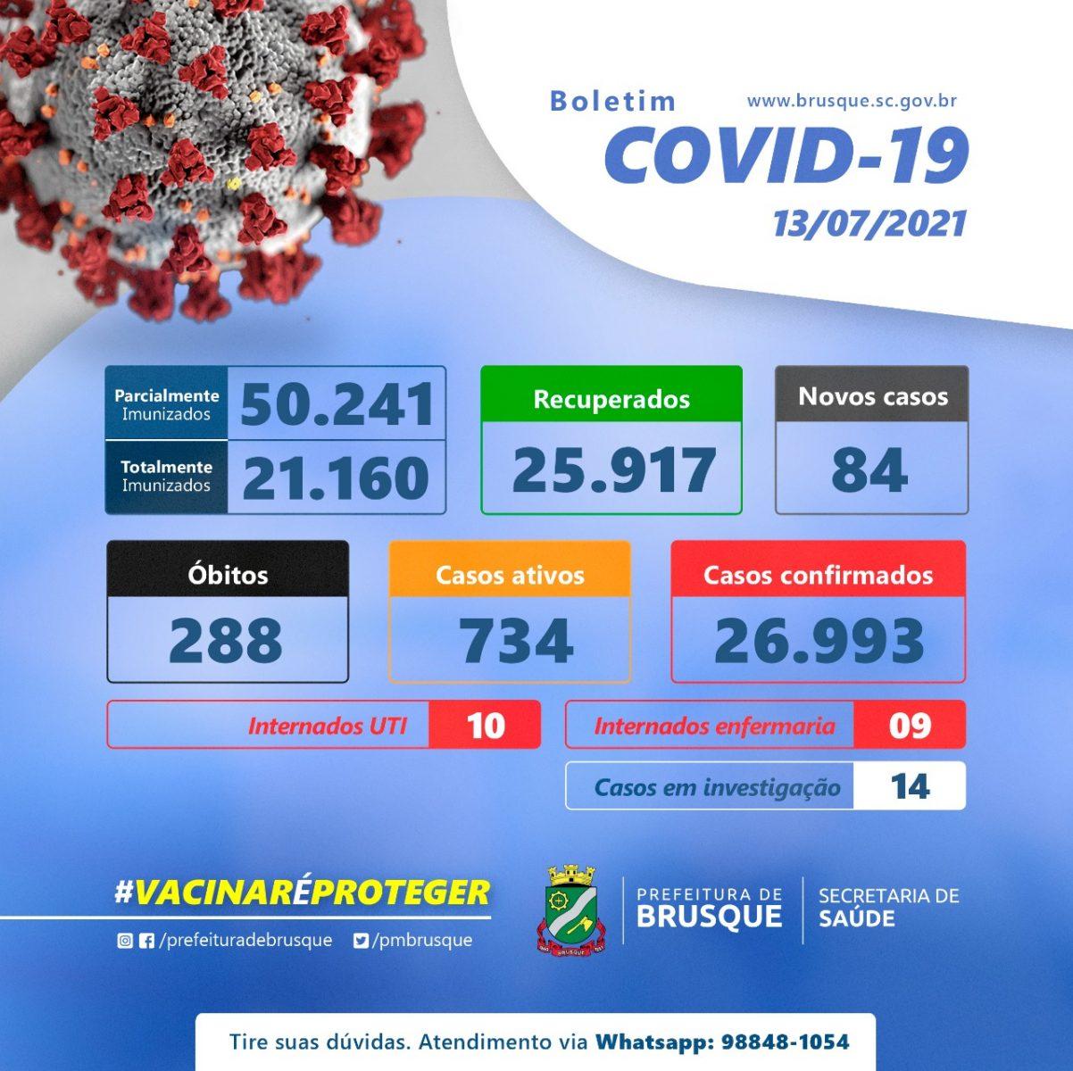 Covid-19: Confira o boletim epidemiológico desta terça-feira (13)