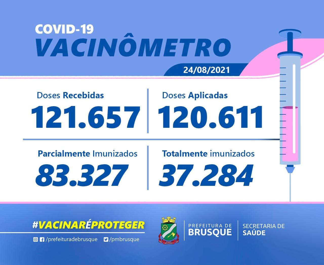 Covid-19: Confira o boletim de Vacinação desta quarta-feira (25)