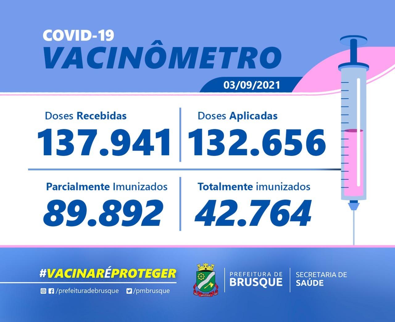 Covid-19: Confira o boletim de Vacinação desta sexta-feira (03)