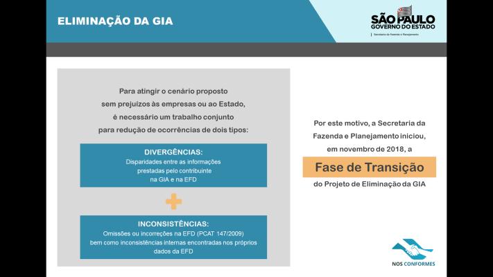 GIA esquema_fase transição I.png