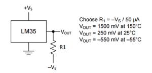 LM35 Modo escala completa - (-55ºC a 150ºC)