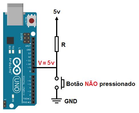 Botão com Pull-up no Arduino Uno