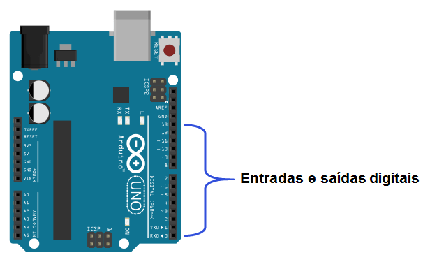 Entradas digitais do Arduino Uno
