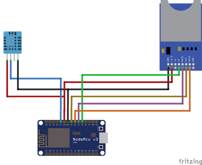 Esquema de montagem no NodeMCU com DHT11 e Módulo cartão micro SD