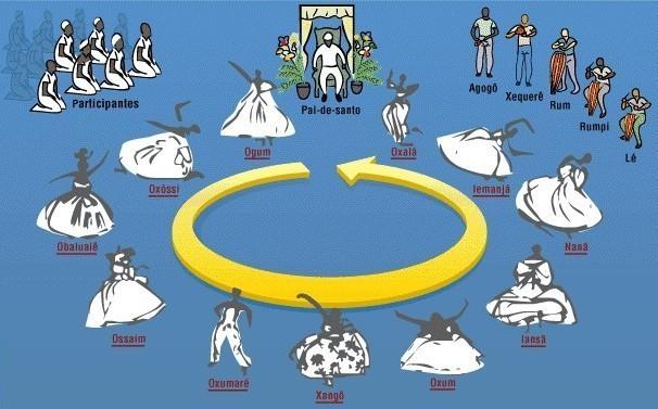 Portal Capoeira 13 de maio – Cultura e política em celebração à data no estado de Pernambuco Cultura e Cidadania