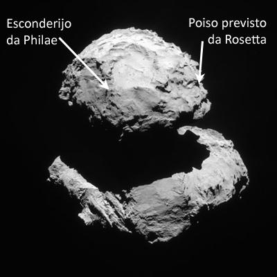 Os locais finais das sondas no cometa