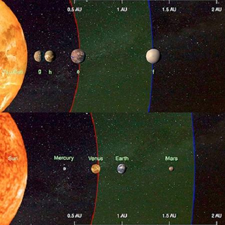 Sistema de tau Ceti.