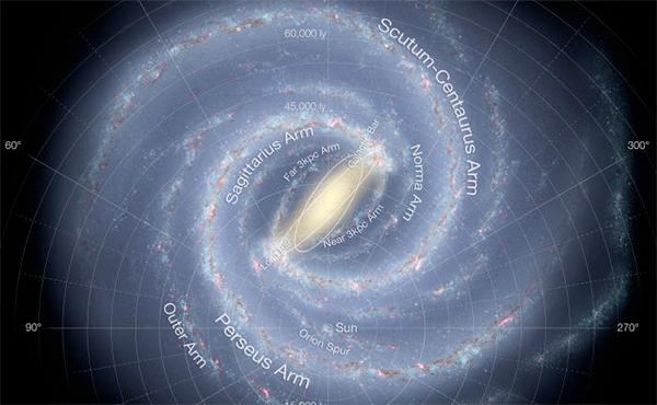 Via Láctea - estrutura.