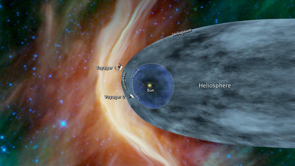 A Voyager 2 pode estar a aproximar-se do espaço interstelar