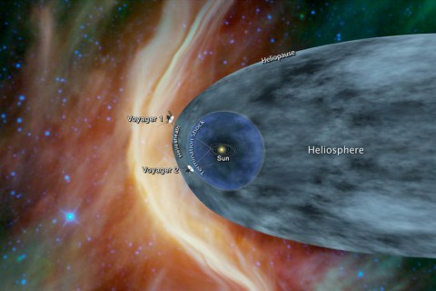 As sondas Voyager e a heliosfera.