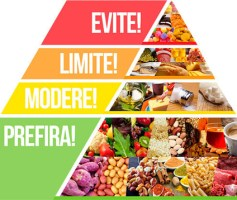 Dietas sem Carboidratos ou Baixo Teor de Carboidratos, A Verdade Sobre Dietas