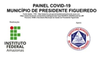 IFAM e Prefeitura de Presidente Figueiredo lançam painel de monitoramento do COVID-19