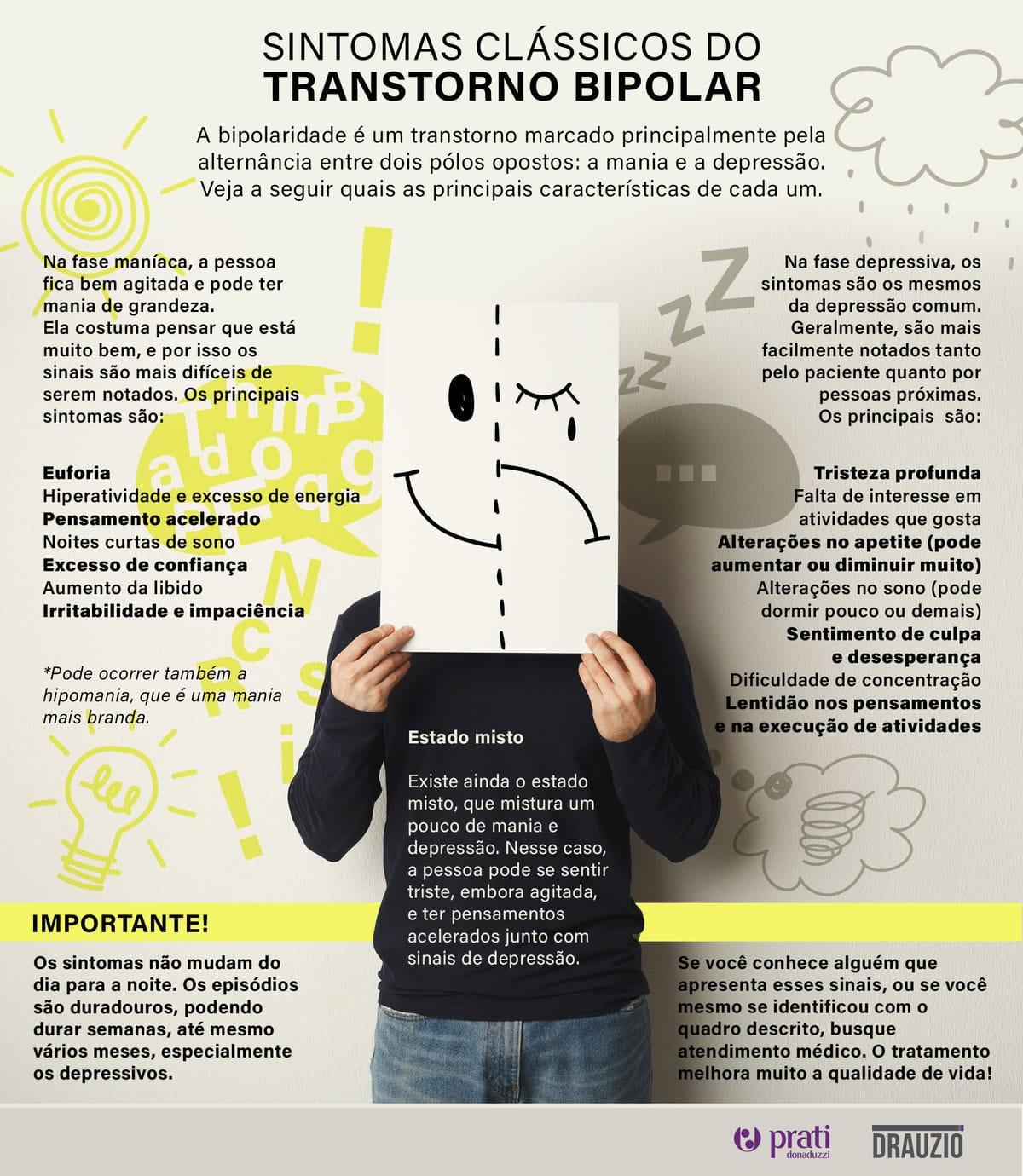 infográfico sobre bipolaridade