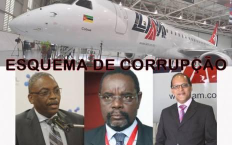 Entenda o esquema de corrupção na LAM com ramificações em S. Tomé e Príncipe