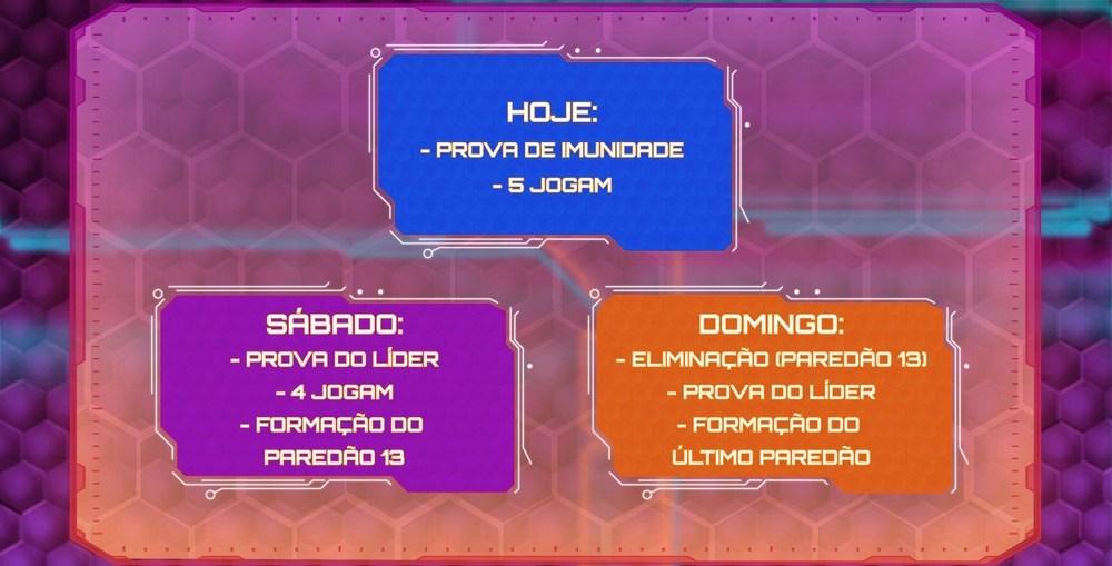 BBB18 divulgou a dinâmica dos dois últimos paredões antes da final (Reprodução/TV Globo)