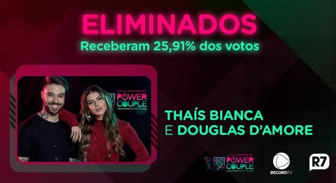 Thaís e Douglas são os terceiros eliminados do Power Couple Brasil 3 (Divulgação/Record)