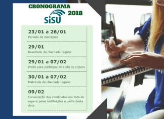 CRONOGRAMA SISU 2018