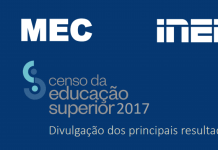 censo da educacao superior 2017