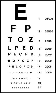 teste de acuidade visual
