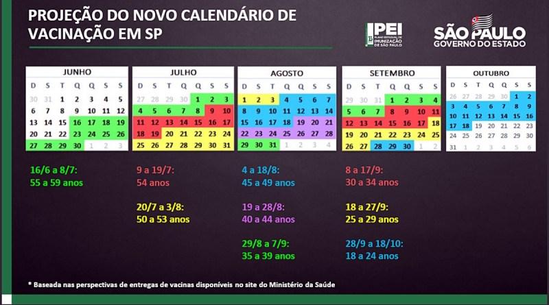 Governo de São Paulo antecipa início da vacinação geral contra a covid 19