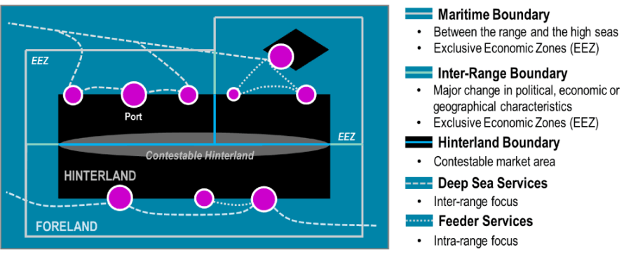 <br>The Concept of Maritime Range