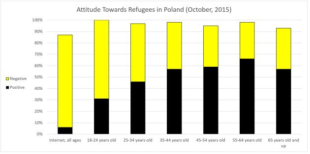 Attitudes_towards_refugees
