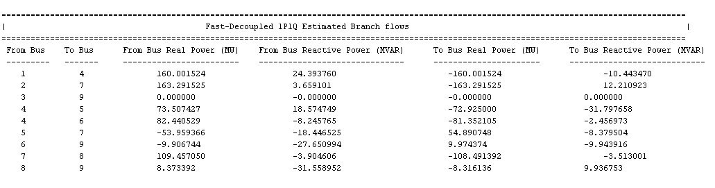 Generator 3 Outage Matlab Results