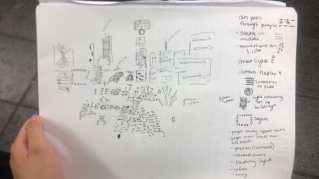 Sketch TS