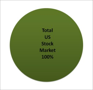 Total Stock Market Asset Allocation