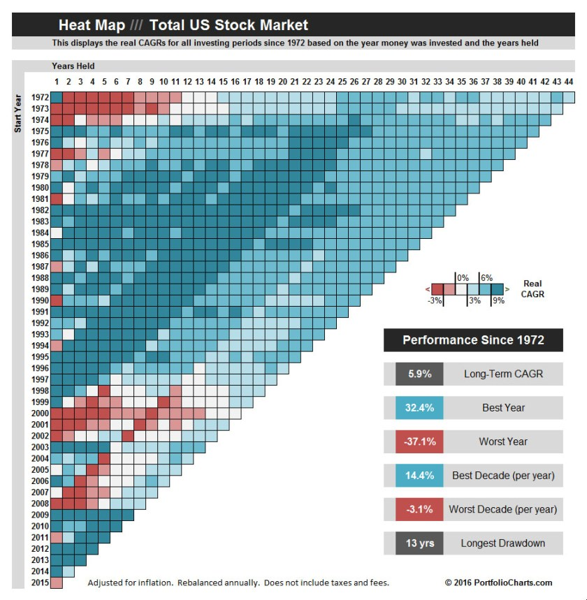 total-stock-market-heat-map