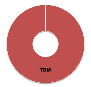 Total-US-Stock-Market-AA
