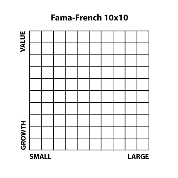 FF10x10