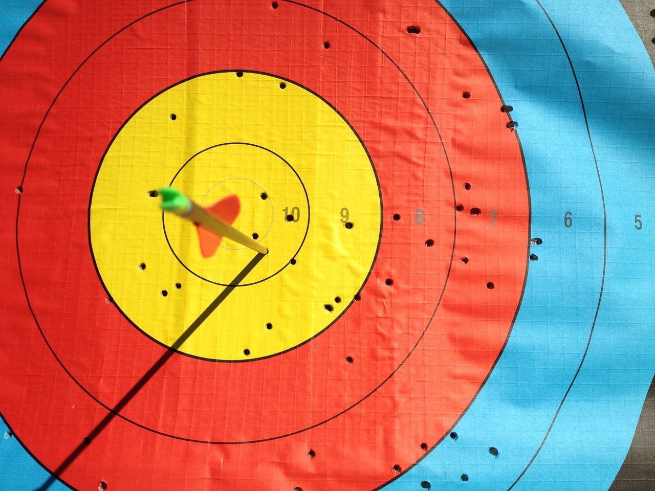 Target Practice Is A Good Way To Measure Portfolio Accuracy
