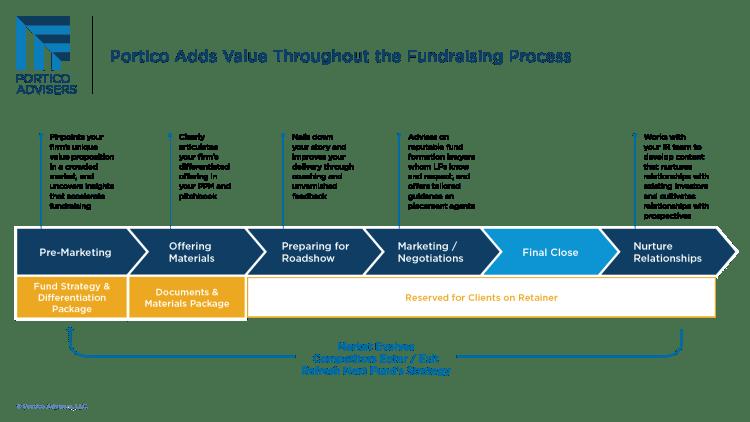portico_fund-manager_slide1
