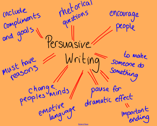 Year 27 - English - Persuasive Speech Writing - Portland Place