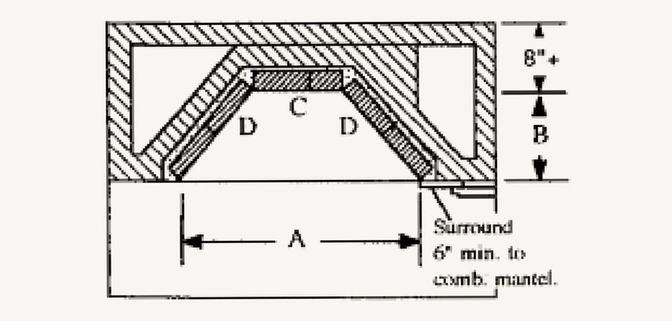 Diagram Masonry Fireplace