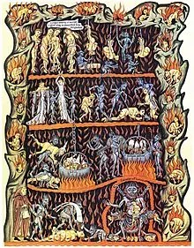 Représentation de l'enfer dans l'Hortus deliciarum de Herrade de Landsberg (autour de 1180).